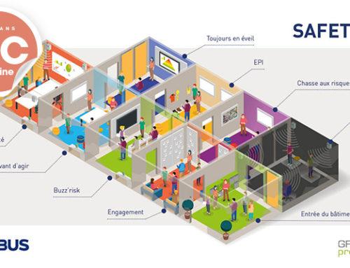 Safety box / Dojo : faites vivre une expérience prévention