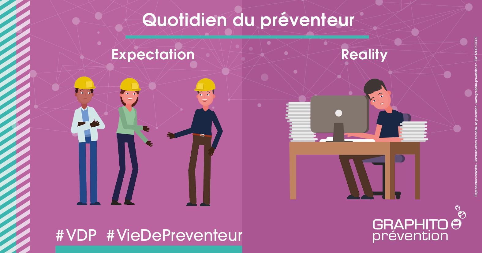 quotidien de préventeur expectation terrain / reality administratif